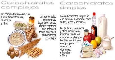 21 ejemplos de carbohidratos y definici n yavendr s - Que alimentos contienen carbohidratos ...