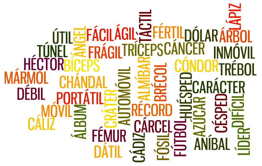 55 ejemplos de palabras graves y definición - Yavendrás